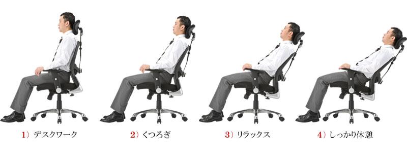 1)デスクワーク 2)くつろぎ 3)リラックス 4)しっかり休憩
