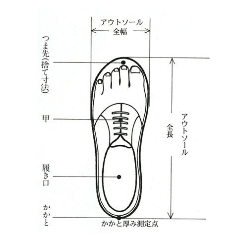 サイズの測り方(イラスト)