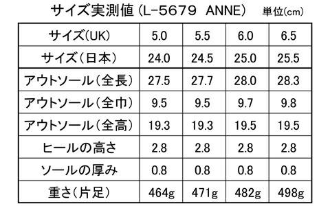 トリッカーズ レディース ウイングチップ L5679 アン サイズ表