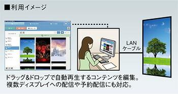 利用イメージ ドラッグ&ドロップで自動再生するコンテンツを編集。複数ディスプレイへの配信や予約配信にも対応。