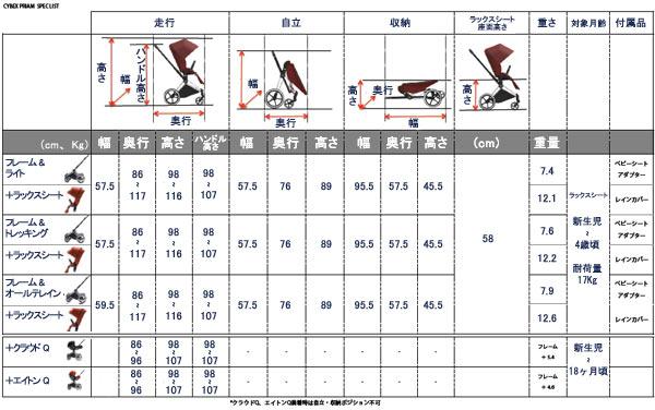 サイベックスサイズ表
