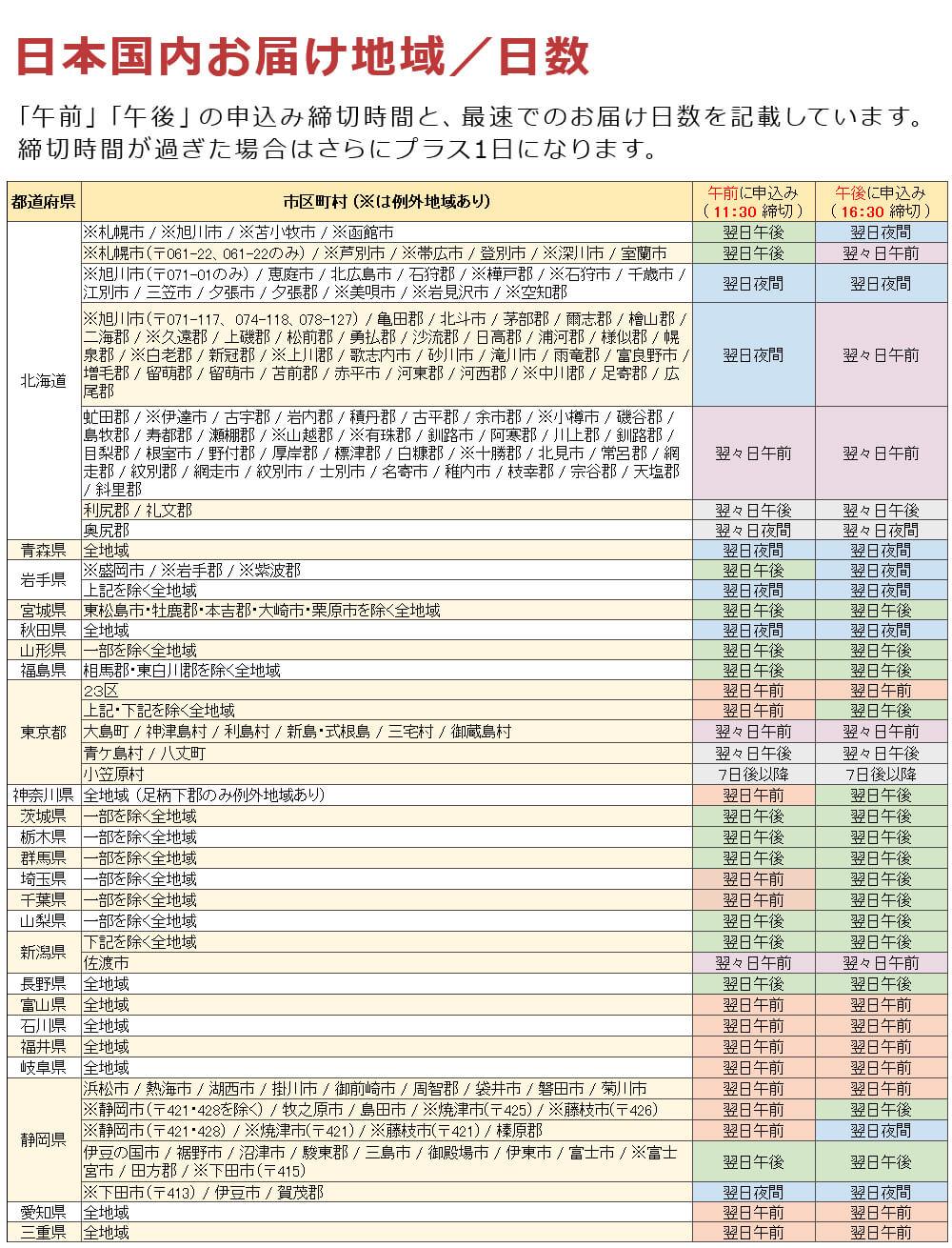 日本国内便 お届け地域・日数 簡易表1