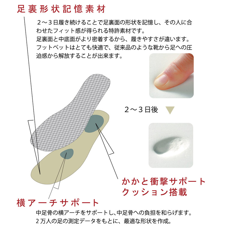 Dr.NOMADO (ドクターノマド)  ビジネス&足袋用インソール - BLACK