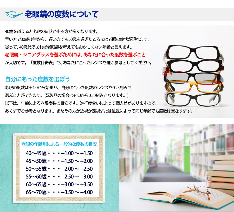 老眼鏡の正しい選び方