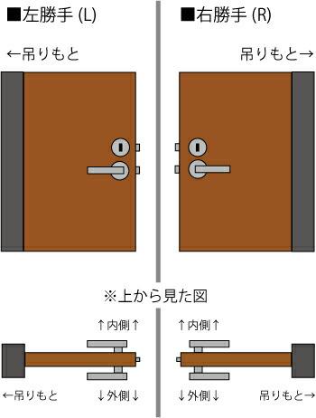 MIWA 玄関錠 M-44