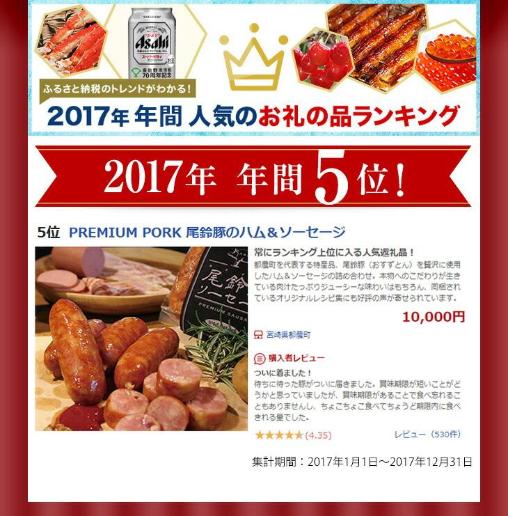 受賞2017