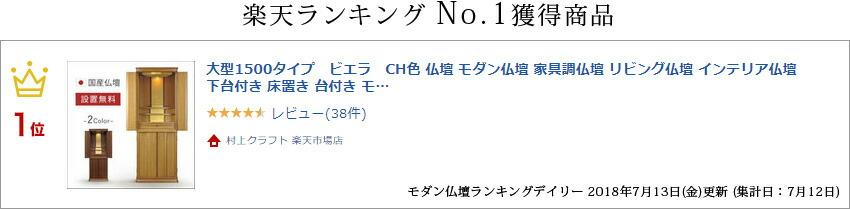 楽天ランキングNo.1獲得商品