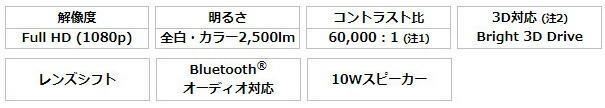 EH-TW5630機能