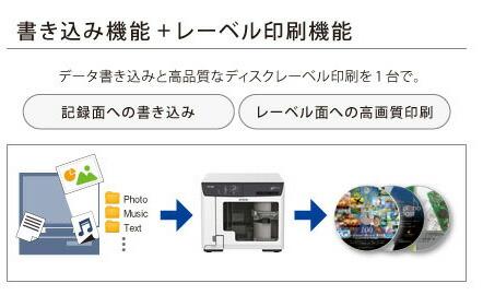 書き込み機能+レーベル印刷機能