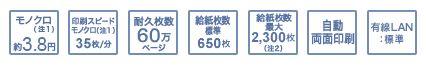 LP-S3250機能