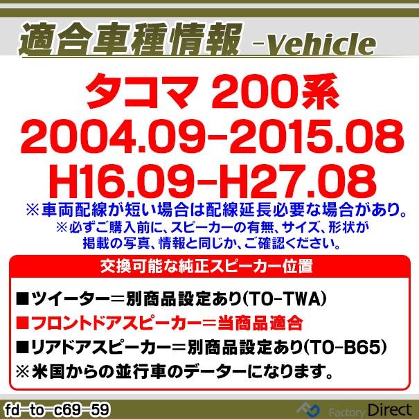 ブレーキパッド 前後 ※適合確認が必要。 ご購入の際、お車情報を記載ください。 ファミリア フロントリア レーシングギアRG製 【楽天カード分割】 BG8R BG8Z BG8P AZ-3 EC5SA ユーノス100 BG8PE EC8SE