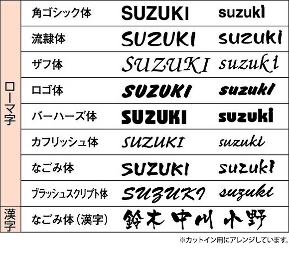 漢字・英字
