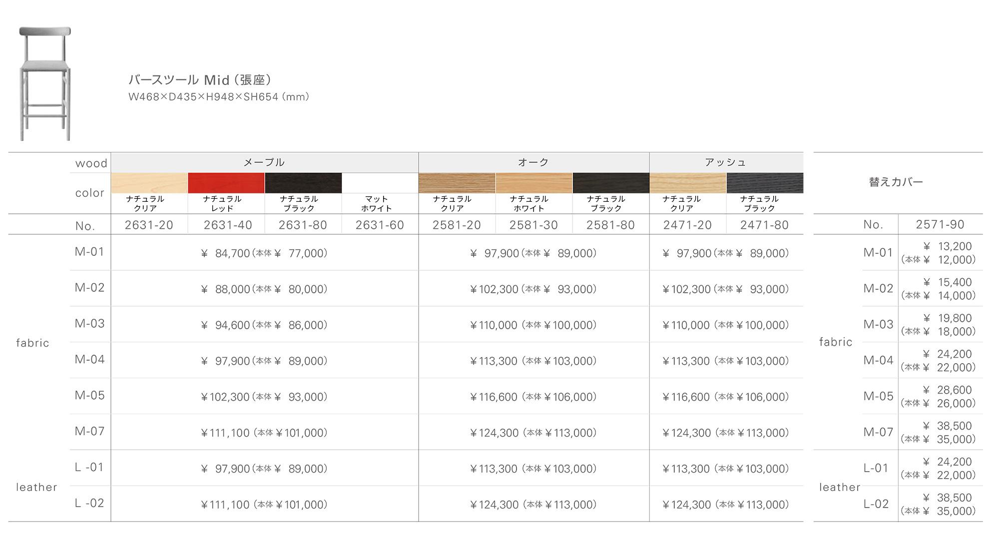 樹種&張地別 価格表