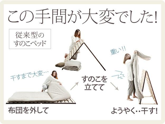 楽天市場】【今だけ送料無料!~7月23日9:59】すのこベッド