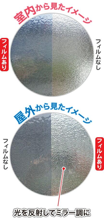 凹凸用ガラスフィルム説明