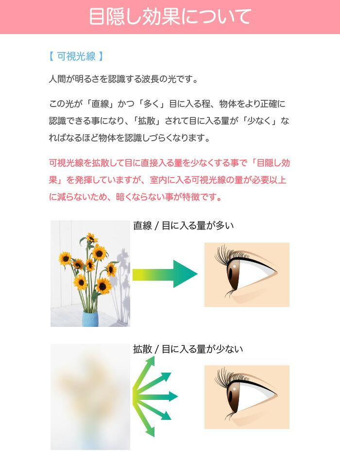 目隠し効果について
