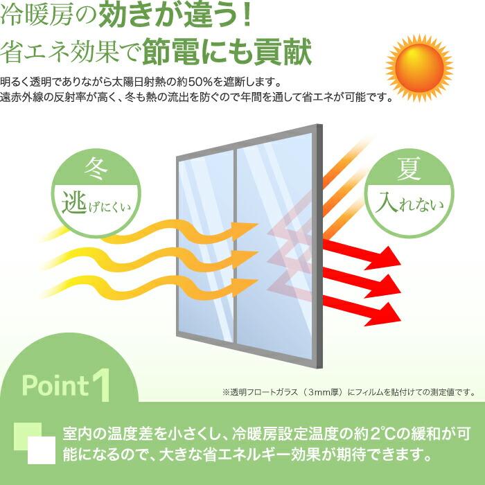 レフテルZC06Tは日射熱を約40%カット