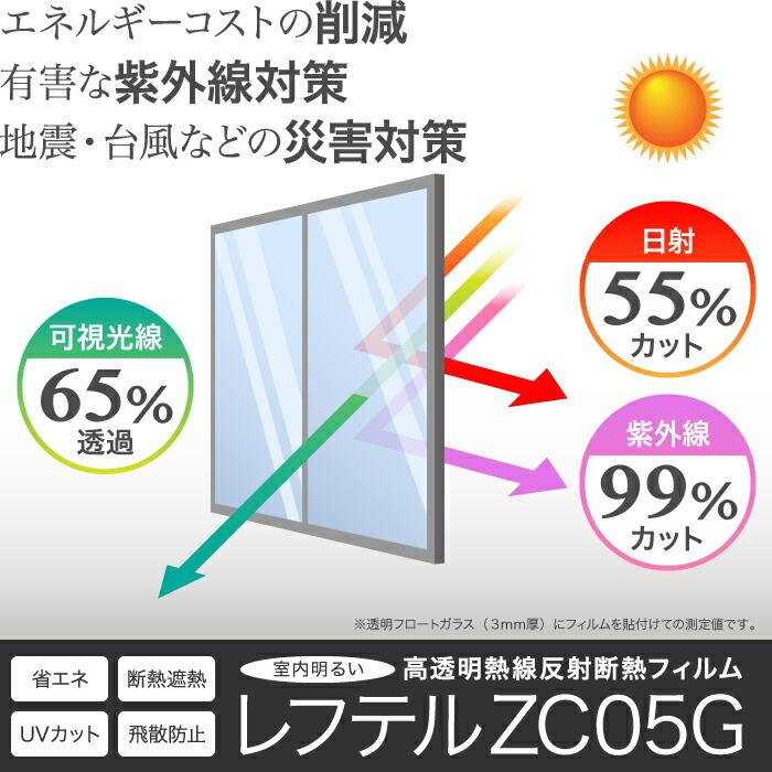 レフテルZC05Gの特徴
