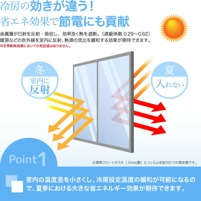 窓ガラスフィルム1
