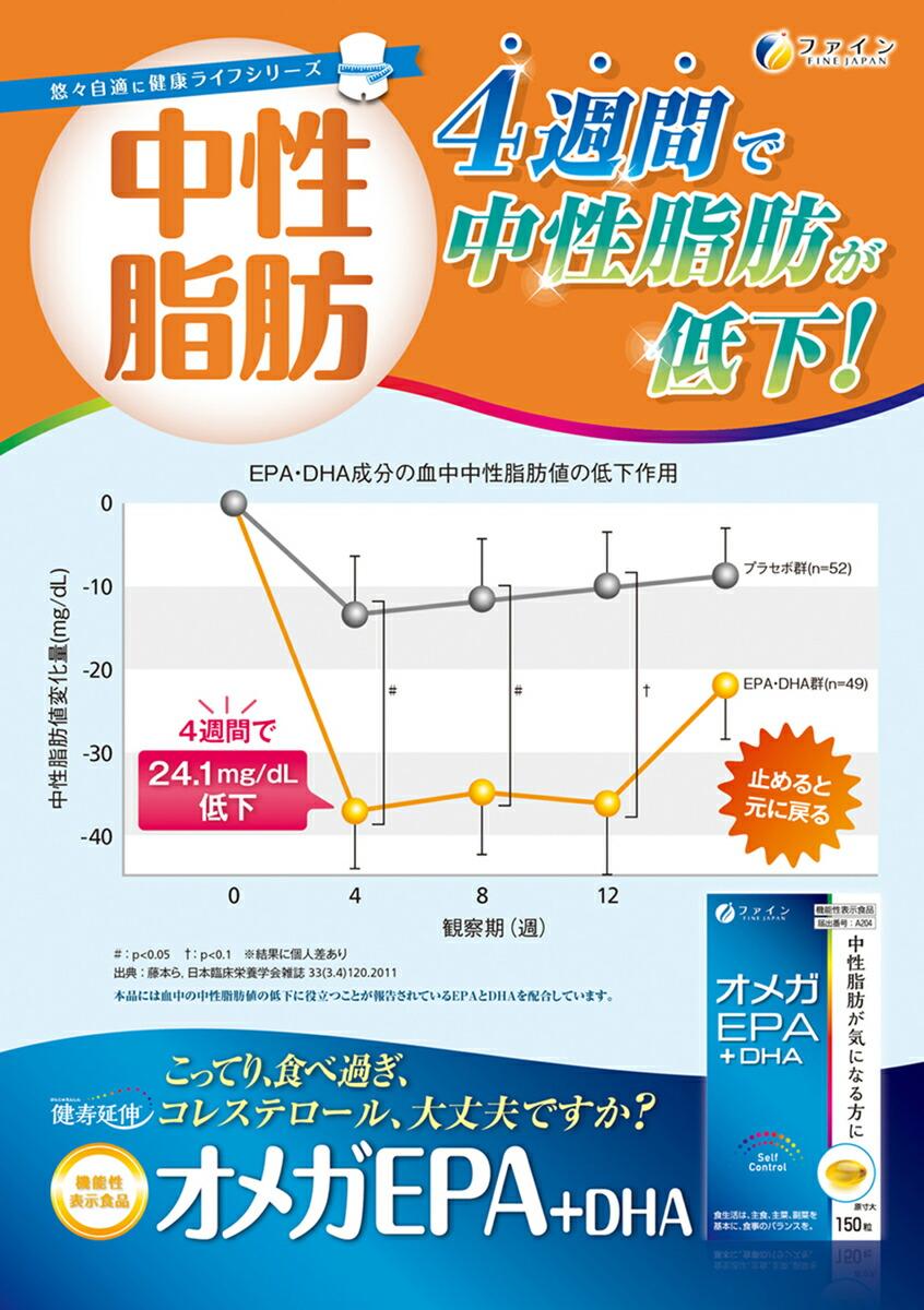 EPA・DHAグラフ