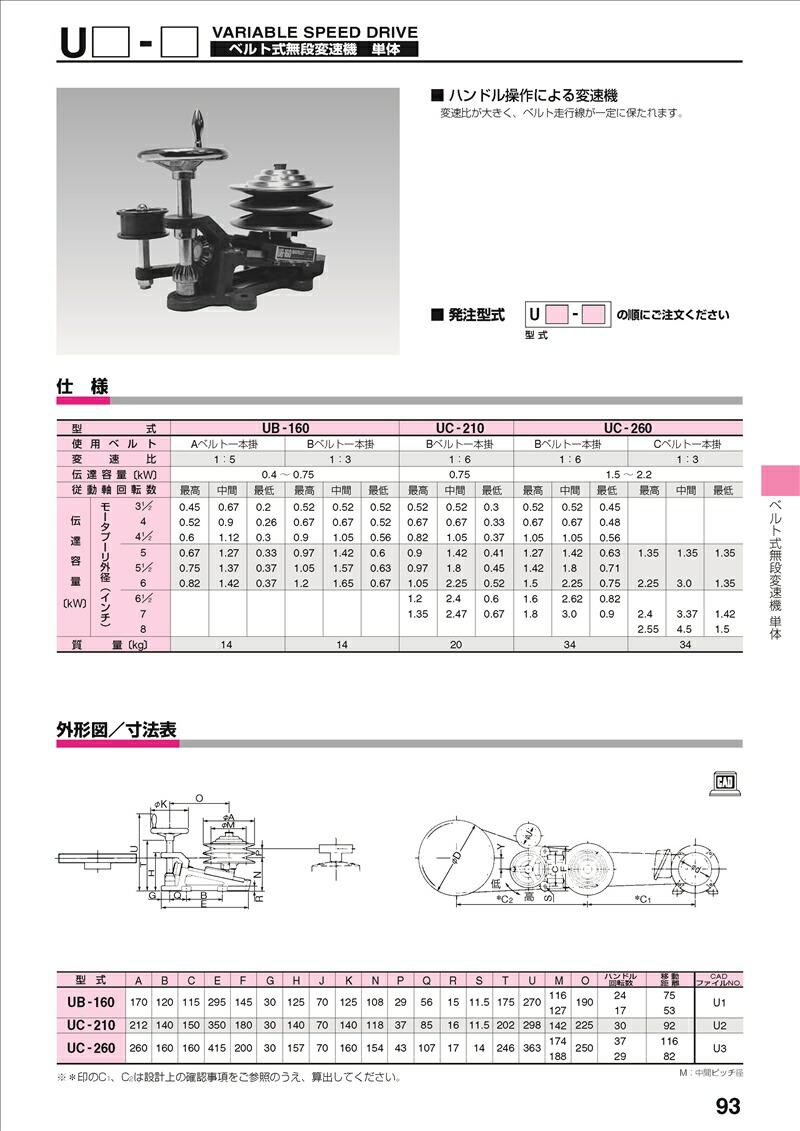 三木プーリ ベルト式無段変速機 単体 uc 260 セミプロDIY店ファースト