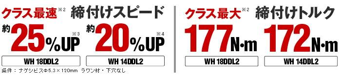 クラス最速締付けスピード 約25%UP(WH18DDL2)、約20%UP(WH14DDL2) / クラス最大締付けトルク 177N・m(WH18DDL2)、172N・m(WH14DDL2)