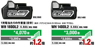 18V電池BSL1860 / 14.4V電池BSL1460