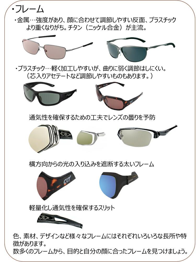 偏光サングラスの選び方、フレーム、種類、素材、デザイン