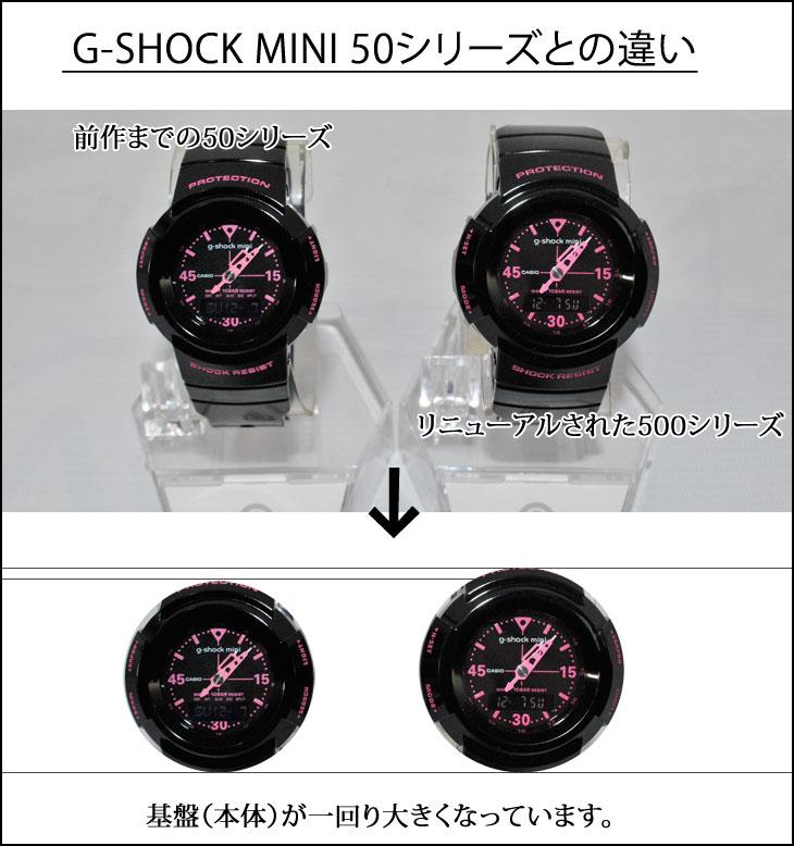 gmn-500_2.jpg