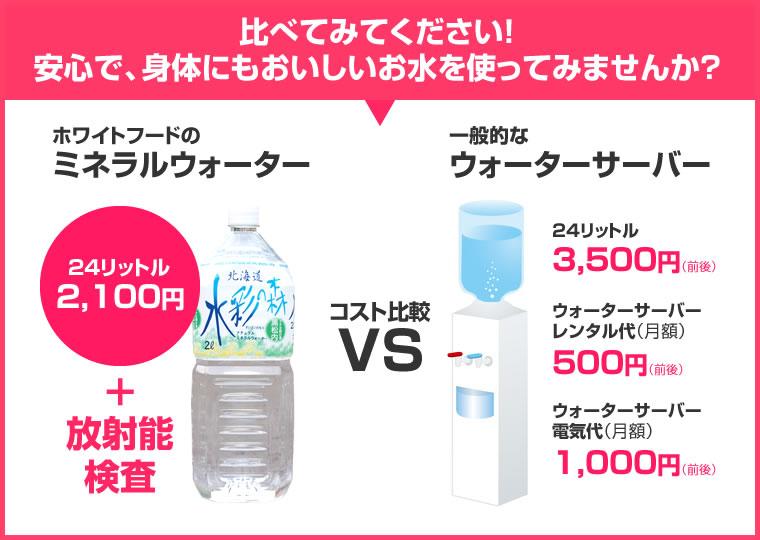 比べてみてください!安心で、身体にもおいしいお水を使ってみませんか?