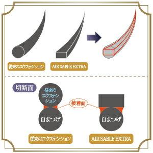 【フーラ】エアーセーブル エクストラ シート 12列 D カール 15mm×0.20mm