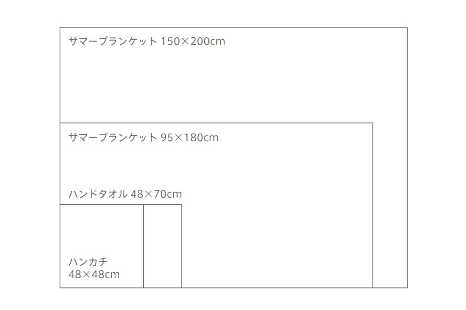 USVAシリーズのサイズ表です。