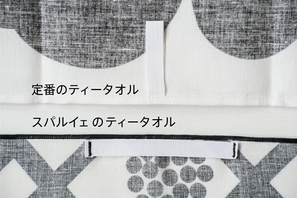 ブランド(英語) 商品名(日本語)