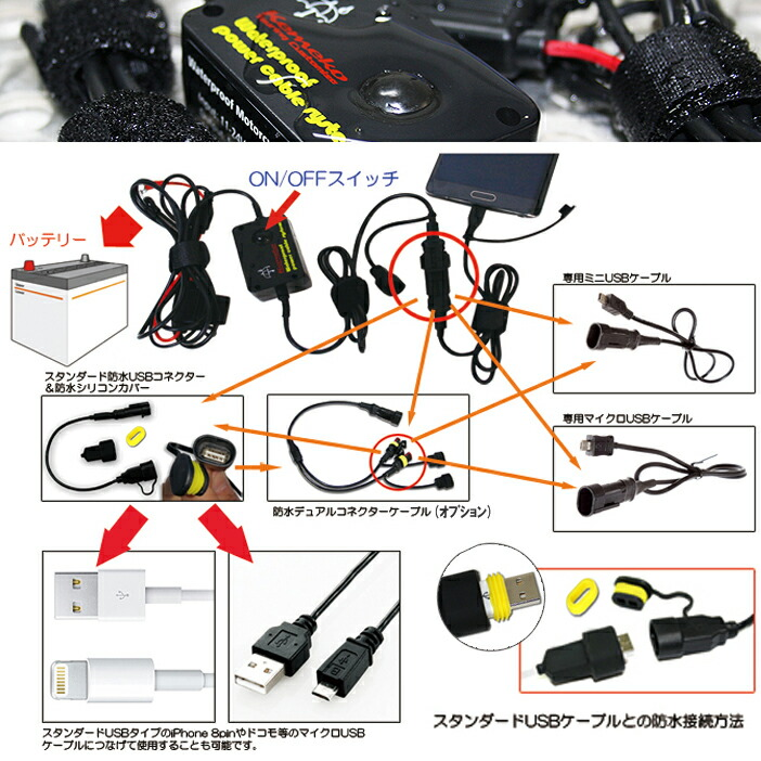 防水バッテリー直結パワーケーブル/kemeko/バイク用USB