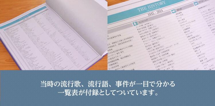 当時の流行歌、流行語、事件が一目で分かる一覧表が付録としてついています。