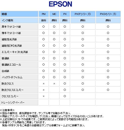 EPSONプリンタ対応表