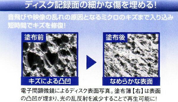 CD/DVD/BD硬質コーティング剤 MTO-158