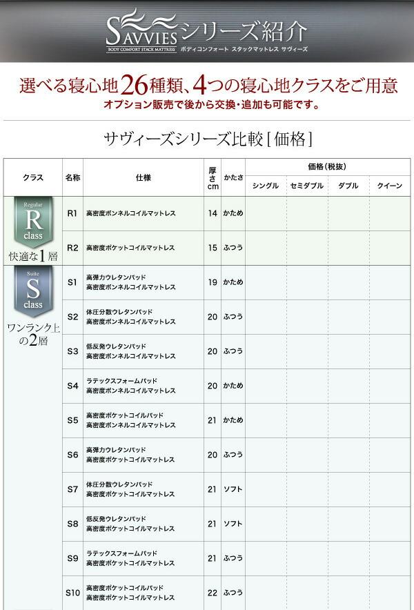SSSドライビットセット (SHIBUYA) [SBY0173] 2/1/2インチ シブヤ SSSD212