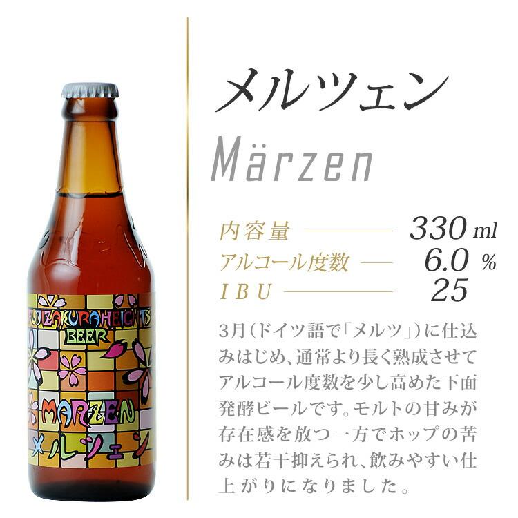 富士桜高原麦酒メルツェン