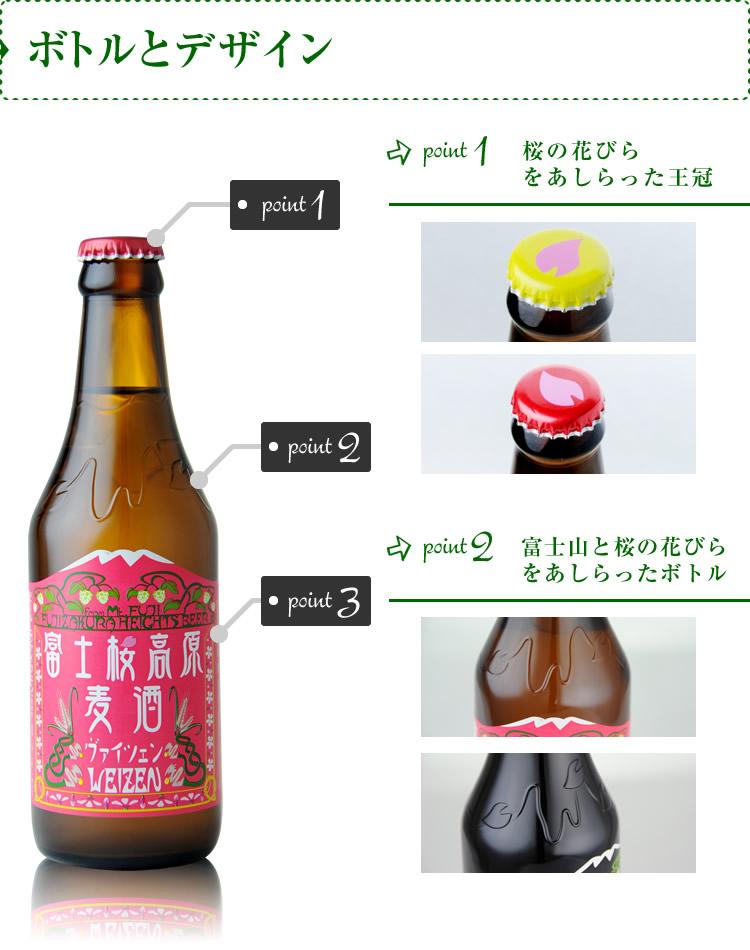 ボトルとデザイン