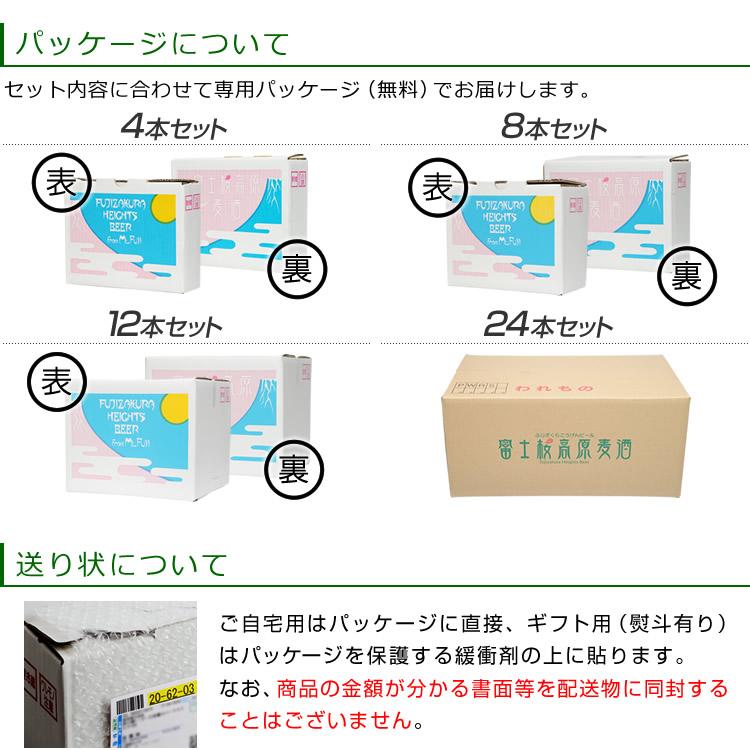 パッケージと送り状