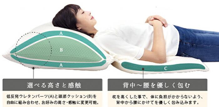 逆流性食道炎対策の枕 スロープピロー