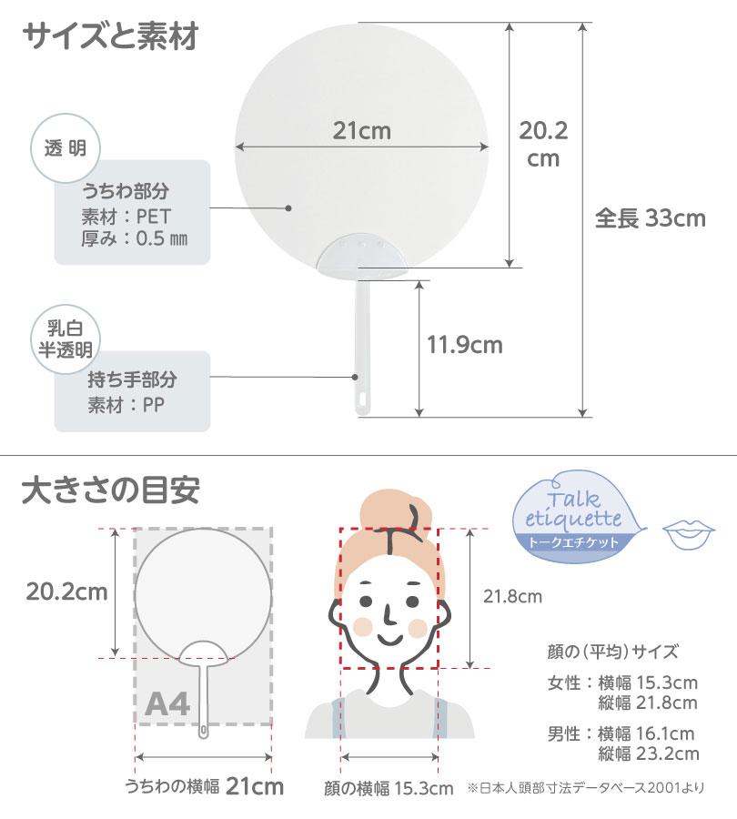 サイズの目安 A4サイズとほぼ同じ大きさ 透明うちわ部分 : 幅約210ミリ 高さ約202ミリ 持ち手部分 : 長さ約119ミリ 全長 : 約330ミリ トークエチケット Talk etiquette / トークエチケット Talk etiquette / 送料無料 透明うちわ 5枚入 日本製 高透明度 シールド 飛沫防止 フェイスガード プラスチック マスク 手持ち エチケット 透明 うちわ 優しい トークエチケット マウスシールド コロナ 感染対策 手持ちシールド