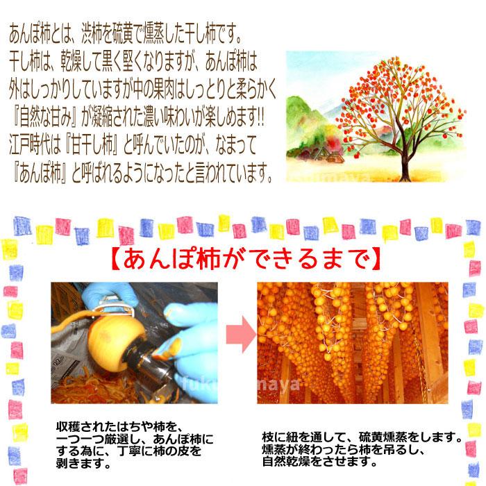 あんぽ柿とは渋柿を硫黄で燻蒸した干し柿です。 干し柿は、乾燥して黒く堅くなりますが、あんぽ柿は外はしっかりしていますが中の果肉はしっとりと柔らかく『自然な甘み』が凝縮された濃い味わいが楽しめます!! 江戸時代は『甘干し柿』と読んでいたのが、なまって『あんぽ柿』と呼ばれるようになったと言われています。