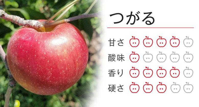 優しい甘さの、やわらかな夏りんご