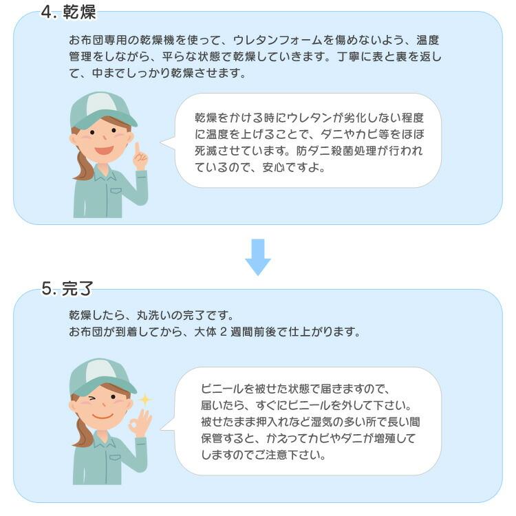 ムアツクリーニング工程-3