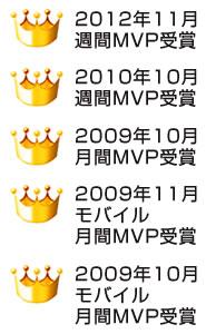 MVP受賞