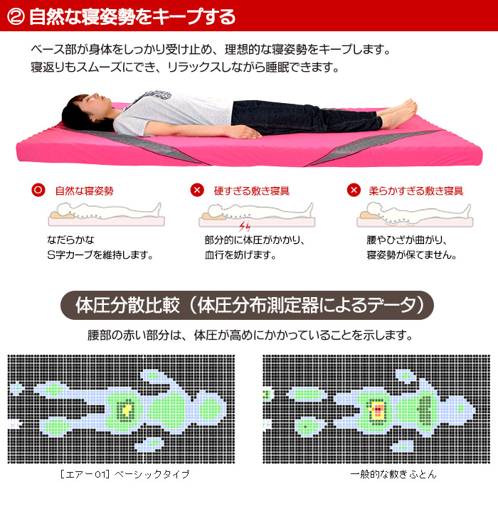 ベース部が身体をしっかり受け止め、自然な寝姿勢をキープします