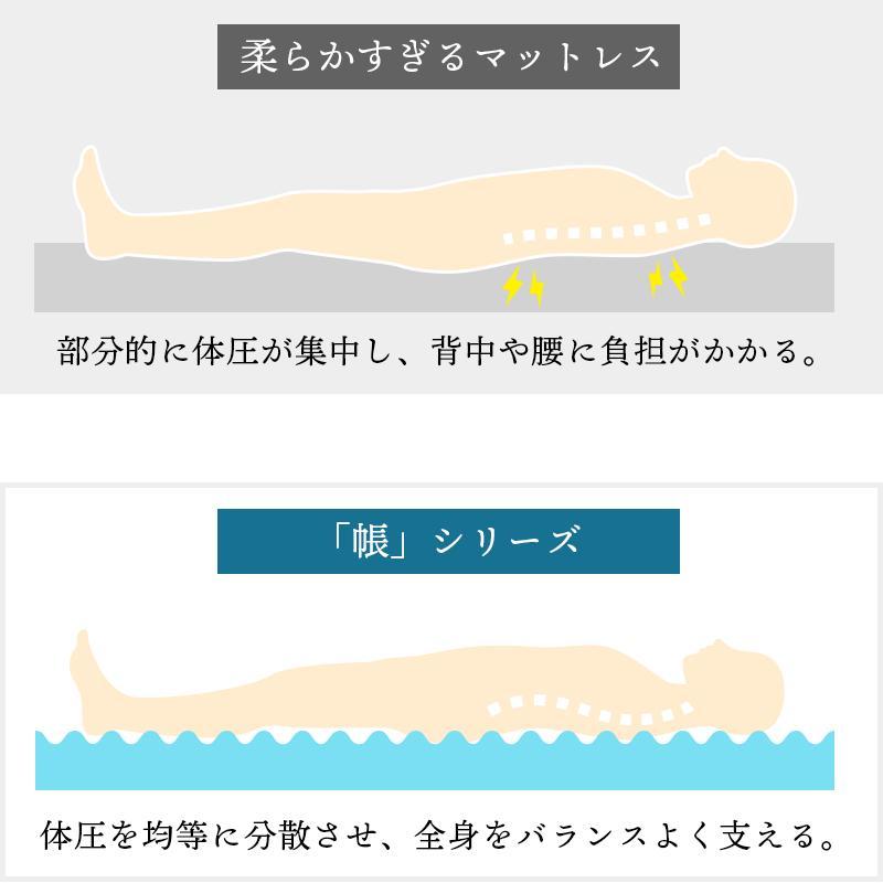 柔らかすぎるマットレス 部分的に体圧が集中し、背中や腰に負担がかかる。「帳」シリーズ 体圧を均等に分散させ、全身をバランスよく支える。