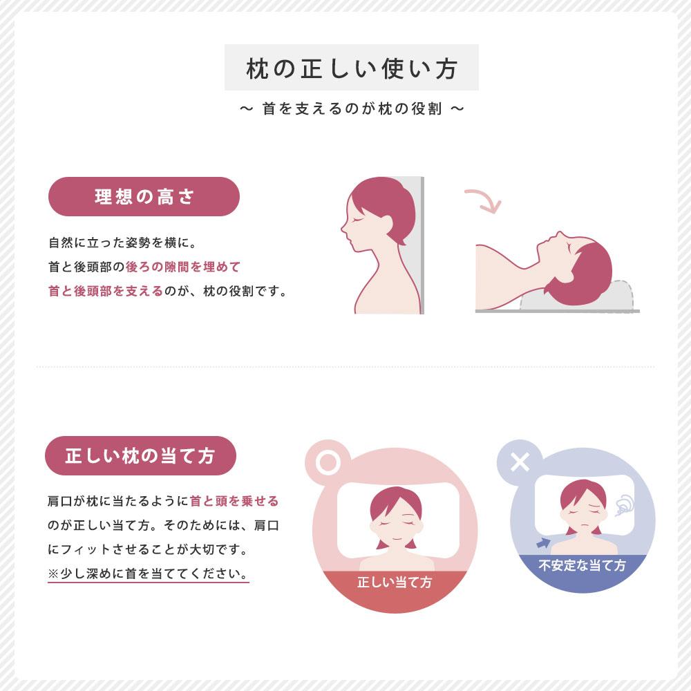 枕の正しい使い方 首を支えるのが枕の役割 理想の高さ 自然に立った姿勢を横に。首と後頭部の後ろの隙間を埋めて首と後頭部を支えるのが、枕の役割です。 正しい枕の当て方 肩口が枕に当たるように首と頭を乗せるのが正しい当て方。そのためには、肩口にフィットさせることが大切です。※少し深めに首を当ててください。